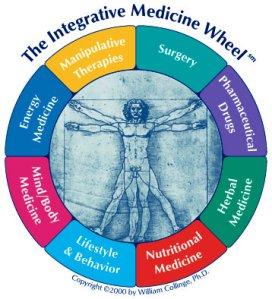 The Health Wheel